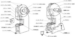 付図3(左) C形フレームノンギヤプレスの例、付図4(右) C形フレームギヤ駆動プレスの例