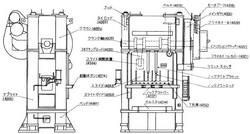 付図5(左)、付図6(右) ストレートサイド形プレスの例