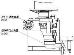 付図15 スライド調整装置の例