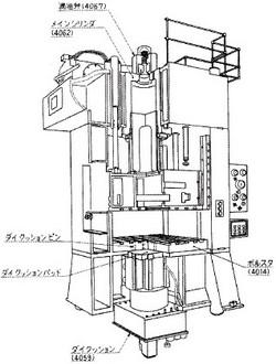 付図19 ストレートサイド形液圧プレスの例