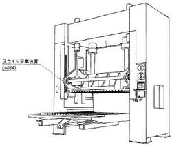 付図21 スライド平衡装置の例