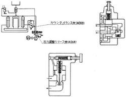 付図24 調整弁の例