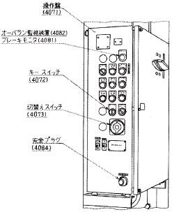 付図26 操作盤の例