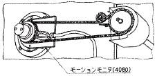 付図31 モーションモニタの例