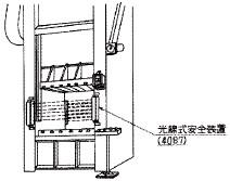 付図34 光線式安全装置の例
