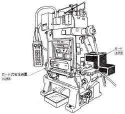 付図35 ガード式安全装置の例